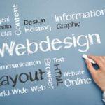 webdesign-mindmap